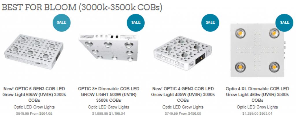 OPTIC LED GROW LIGHTS