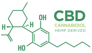 Guide to CBD online: reviews, comparison, promo code 8