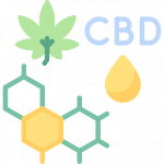 Molécule de cannabidiol CBD